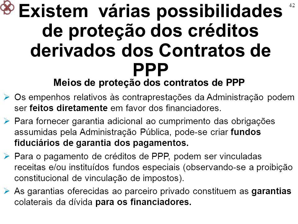 Meios de proteção dos contratos de PPP