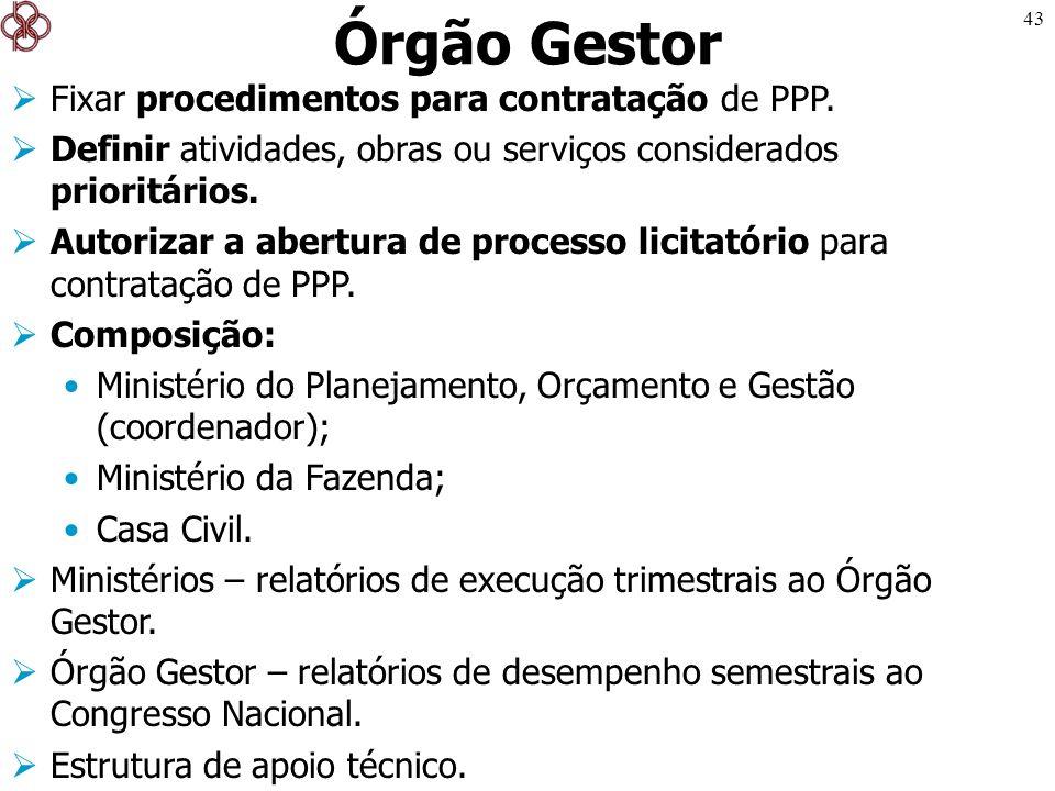 Órgão Gestor Fixar procedimentos para contratação de PPP.