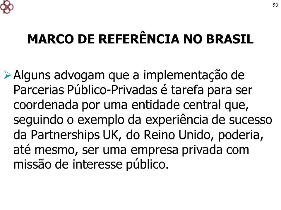MARCO DE REFERÊNCIA NO BRASIL