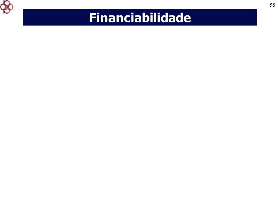 Financiabilidade