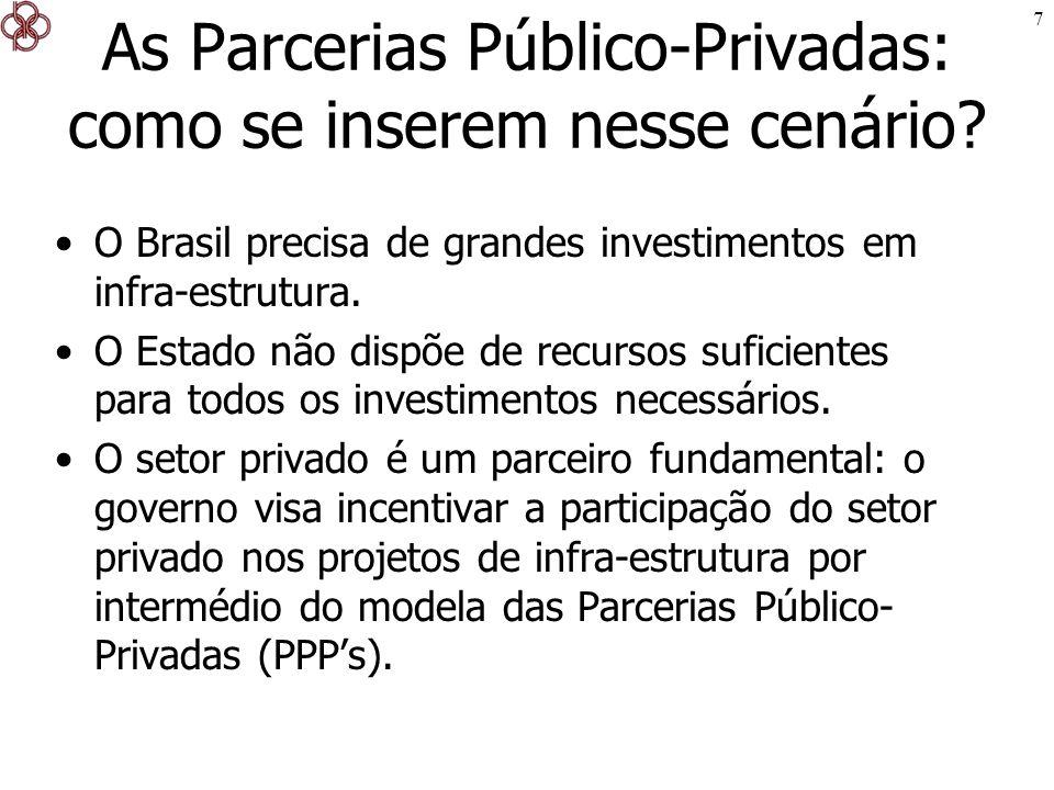 As Parcerias Público-Privadas: como se inserem nesse cenário