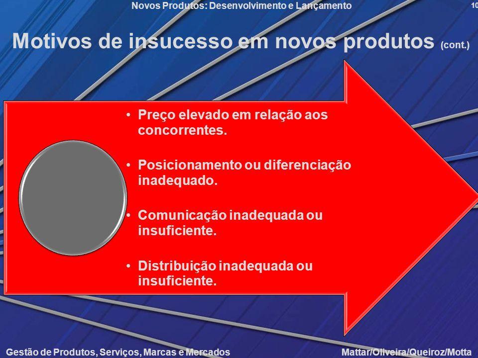 Motivos de insucesso em novos produtos (cont.)