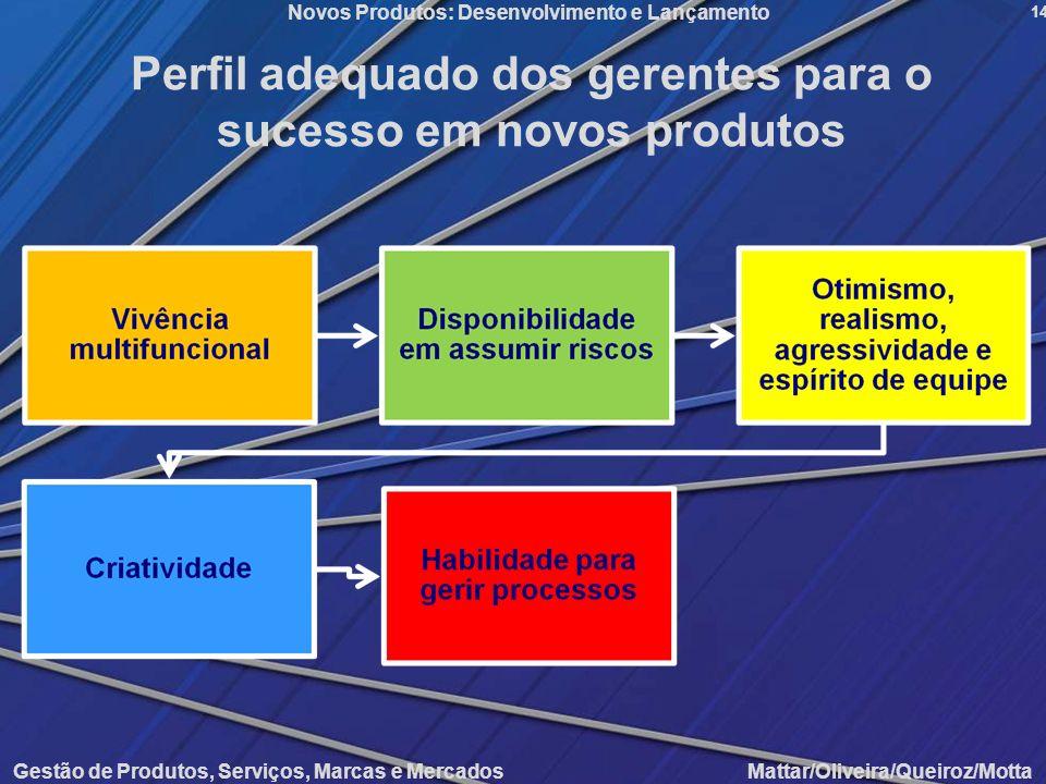 Perfil adequado dos gerentes para o sucesso em novos produtos