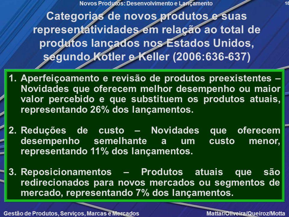 Categorias de novos produtos e suas representatividades em relação ao total de produtos lançados nos Estados Unidos, segundo Kotler e Keller (2006:636-637)