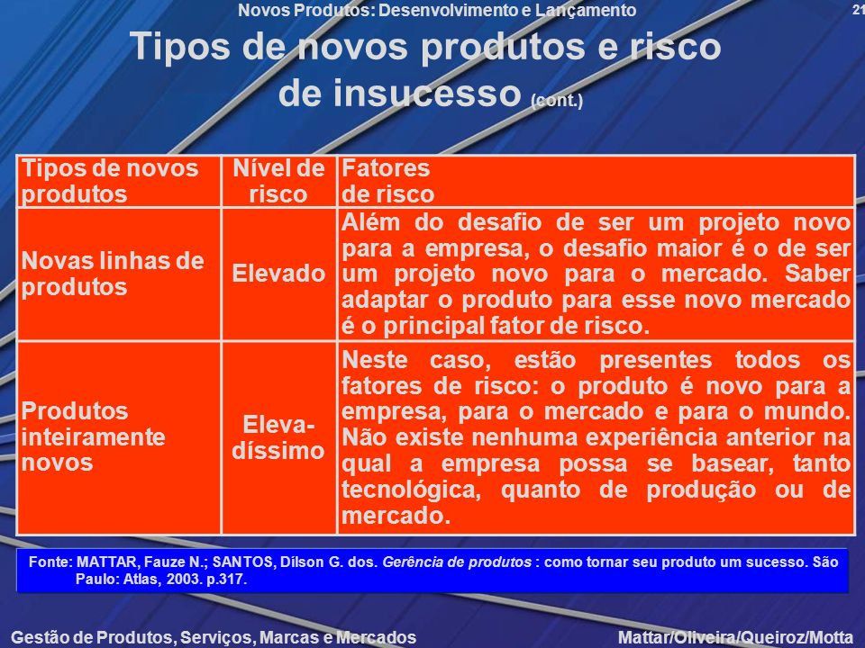 Tipos de novos produtos e risco