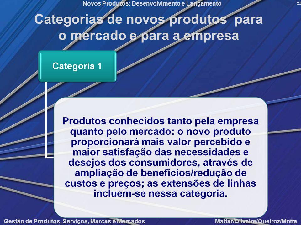 Categorias de novos produtos para o mercado e para a empresa