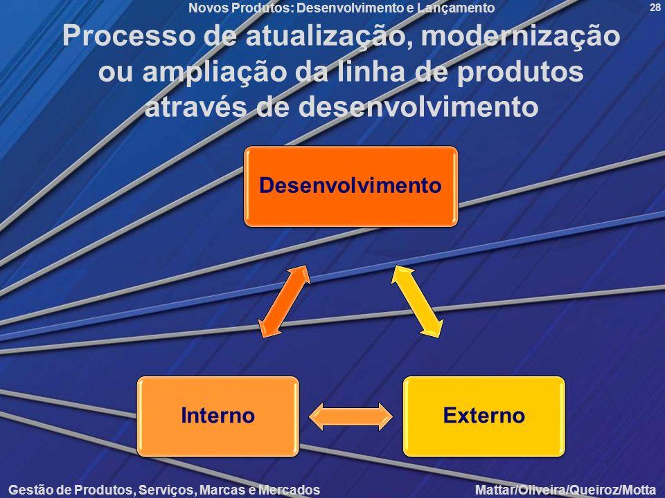 Processo de atualização, modernização