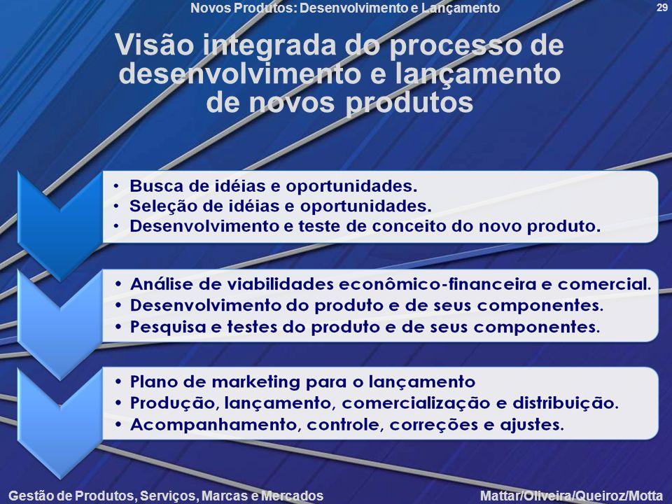 Visão integrada do processo de desenvolvimento e lançamento