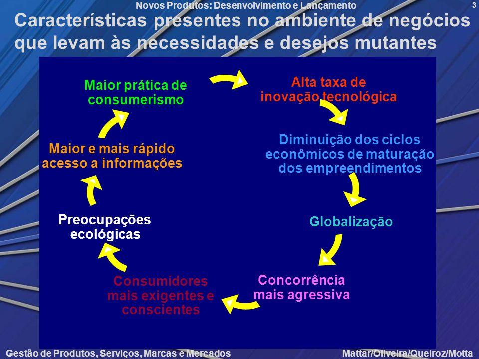 Características presentes no ambiente de negócios que levam às necessidades e desejos mutantes
