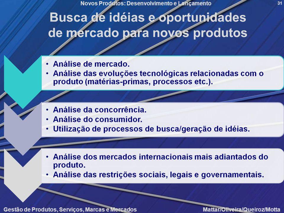 Busca de idéias e oportunidades de mercado para novos produtos