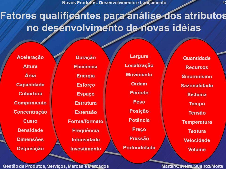 Fatores qualificantes para análise dos atributos no desenvolvimento de novas idéias