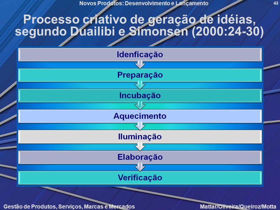 Processo criativo de geração de idéias, segundo Duailibi e Simonsen (2000:24-30)