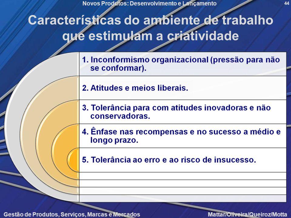 Características do ambiente de trabalho que estimulam a criatividade