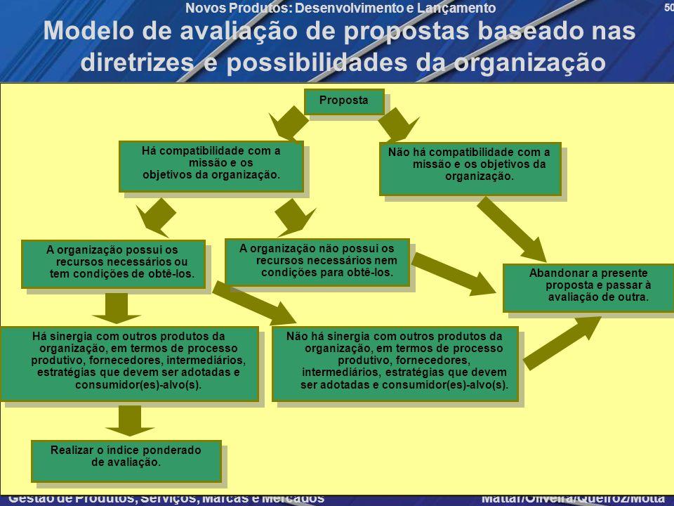 Modelo de avaliação de propostas baseado nas