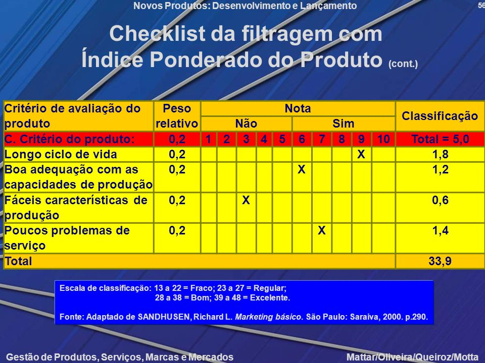 Checklist da filtragem com Índice Ponderado do Produto (cont.)