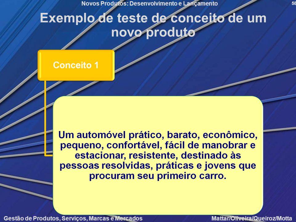 Exemplo de teste de conceito de um novo produto