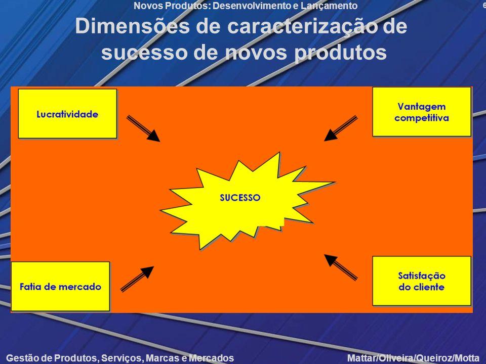 Dimensões de caracterização de sucesso de novos produtos