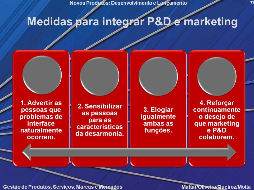 Medidas para integrar P&D e marketing