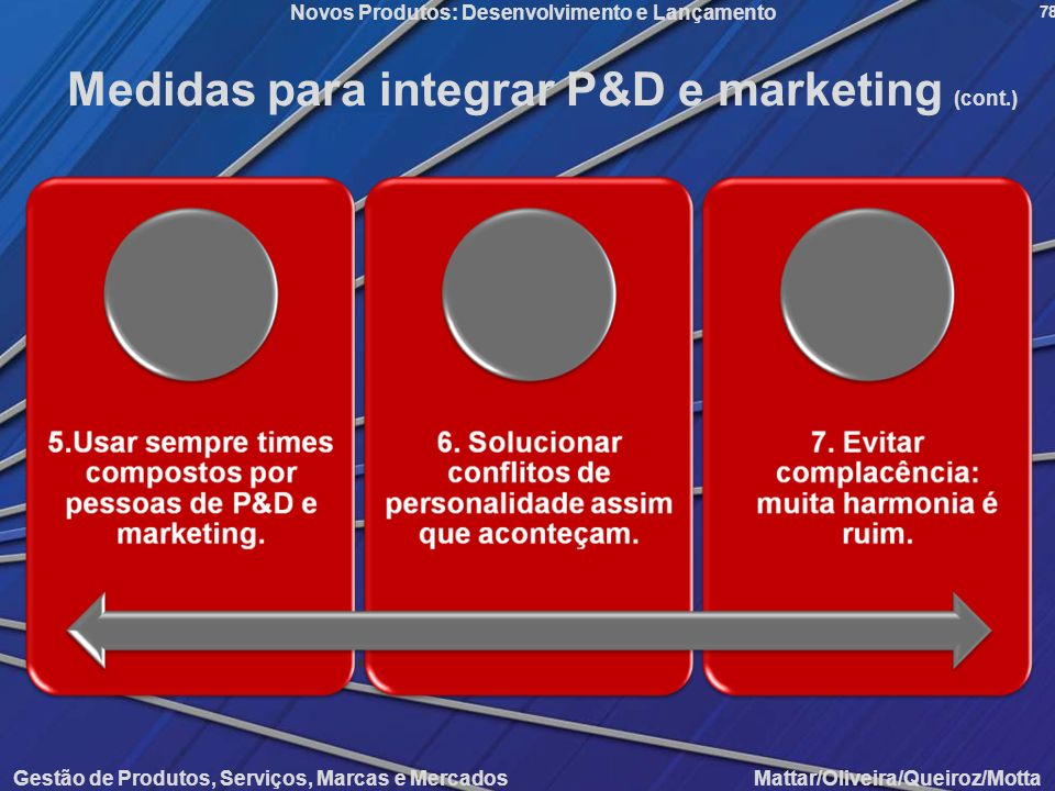 Medidas para integrar P&D e marketing (cont.)