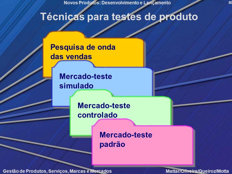 Técnicas para testes de produto
