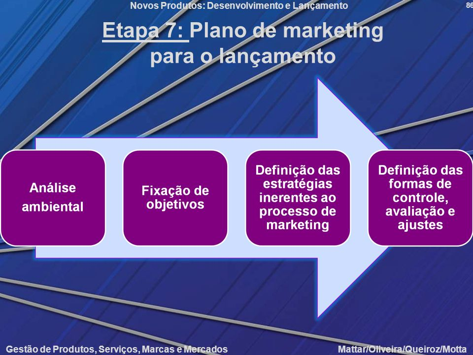 Etapa 7: Plano de marketing