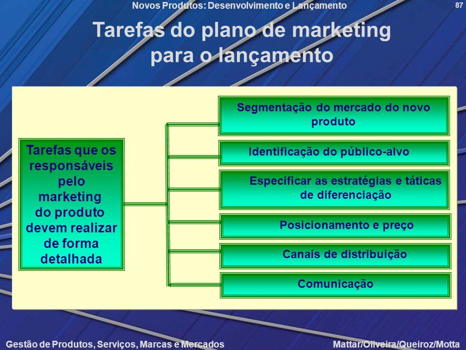 Tarefas do plano de marketing para o lançamento