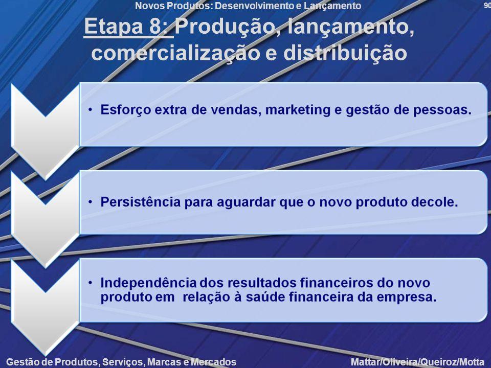 Etapa 8: Produção, lançamento, comercialização e distribuição