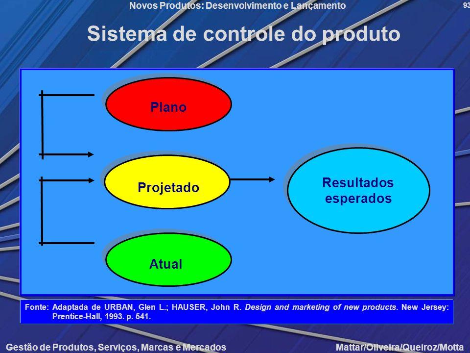 Sistema de controle do produto