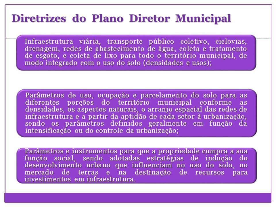 Diretrizes do Plano Diretor Municipal
