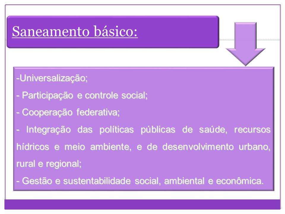 Saneamento básico: -Universalização; - Participação e controle social;