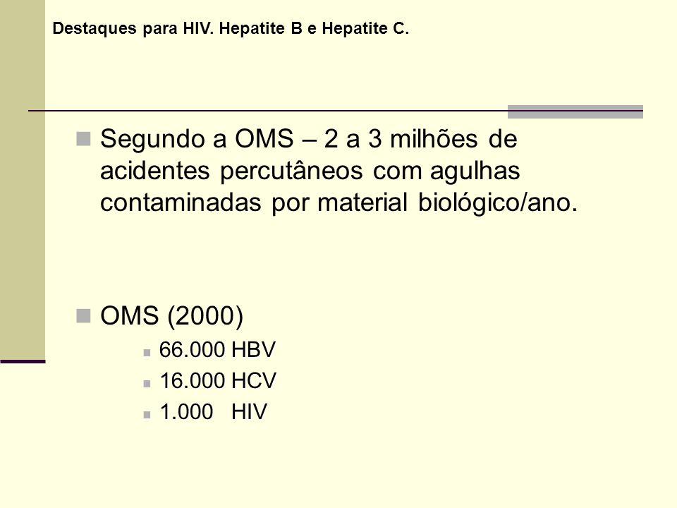 Destaques para HIV. Hepatite B e Hepatite C.