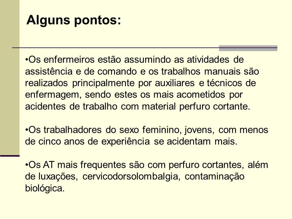 Alguns pontos: