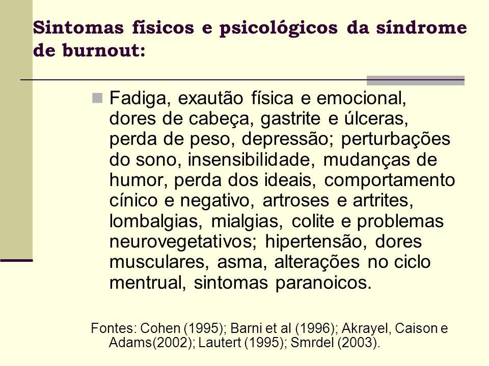 Sintomas físicos e psicológicos da síndrome de burnout: