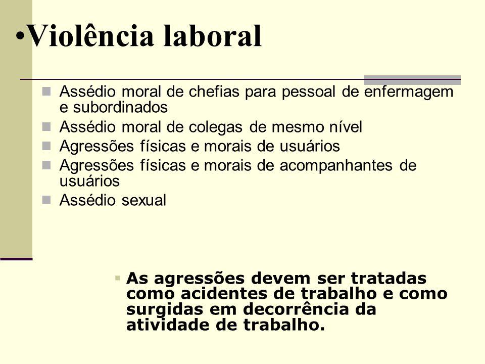 Violência laboral Assédio moral de chefias para pessoal de enfermagem e subordinados. Assédio moral de colegas de mesmo nível.
