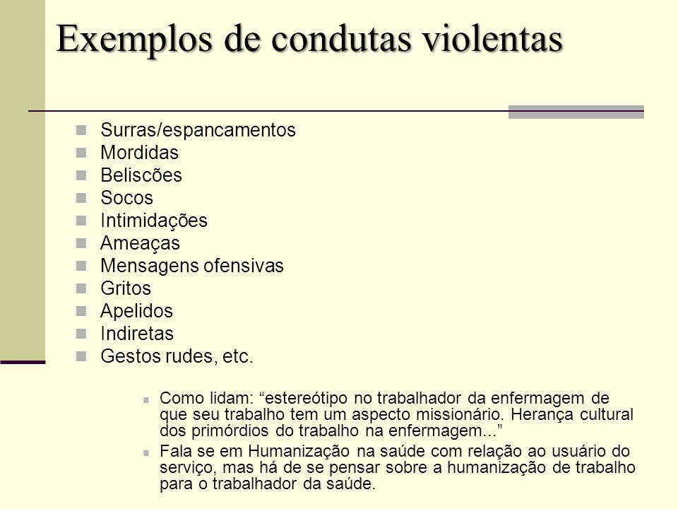Exemplos de condutas violentas