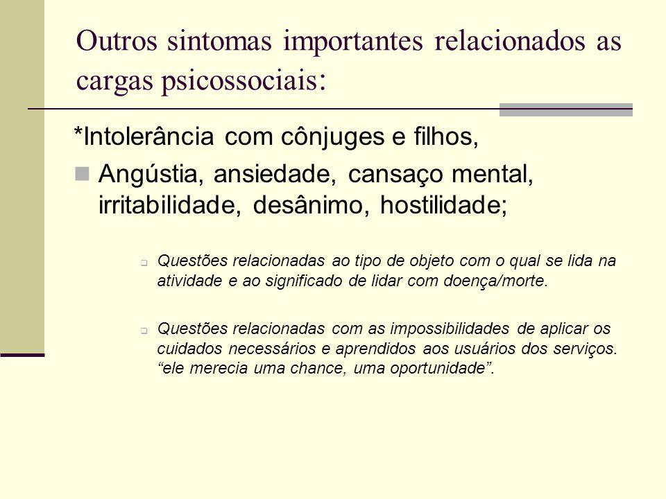 Outros sintomas importantes relacionados as cargas psicossociais: