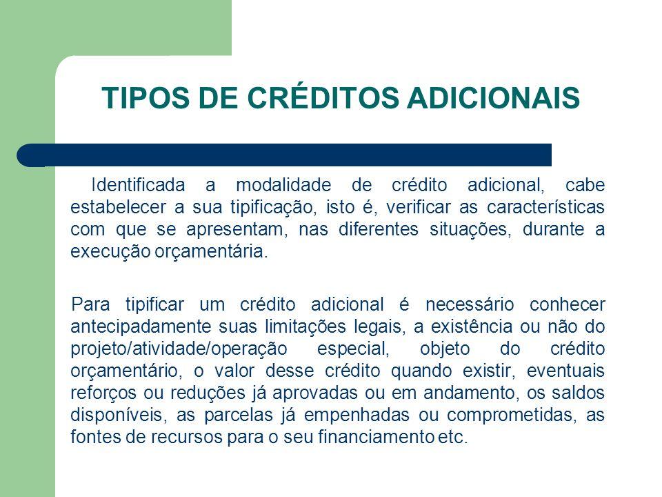 TIPOS DE CRÉDITOS ADICIONAIS