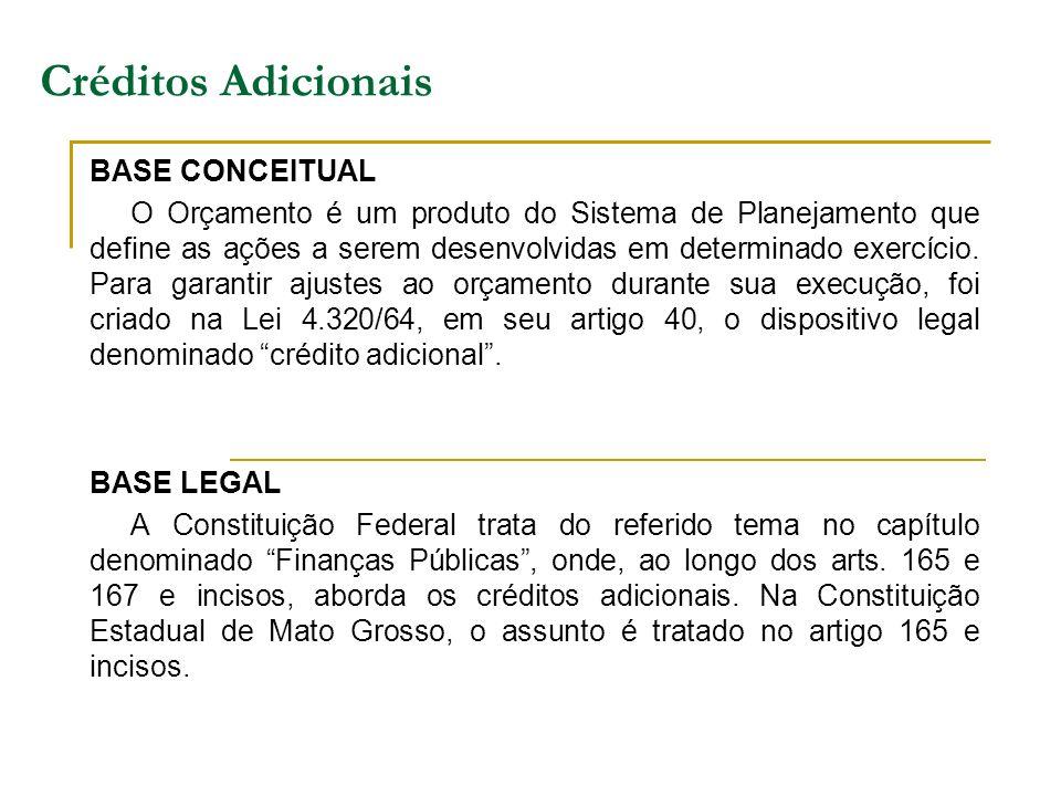 Créditos Adicionais BASE CONCEITUAL