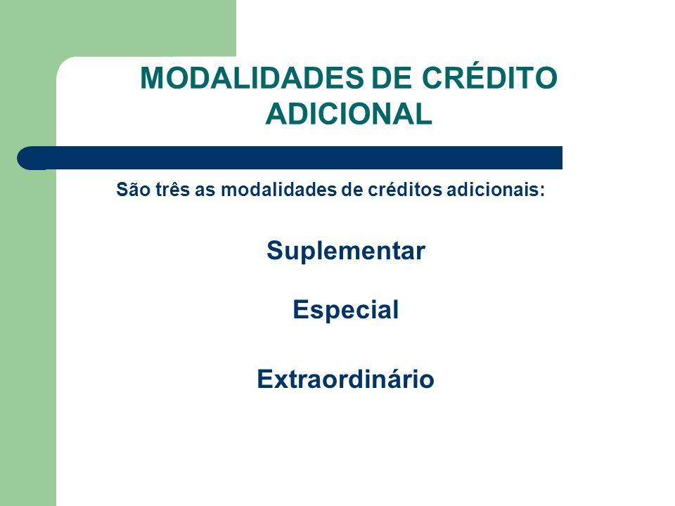 MODALIDADES DE CRÉDITO ADICIONAL