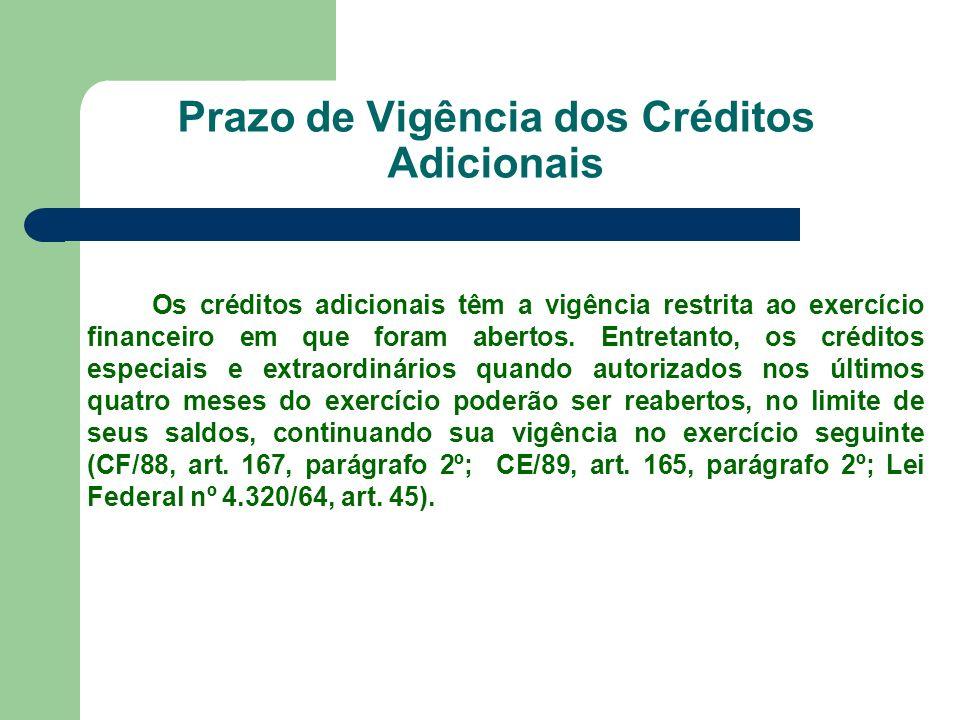 Prazo de Vigência dos Créditos Adicionais