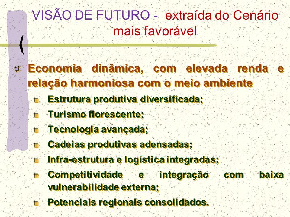 VISÃO DE FUTURO - extraída do Cenário mais favorável