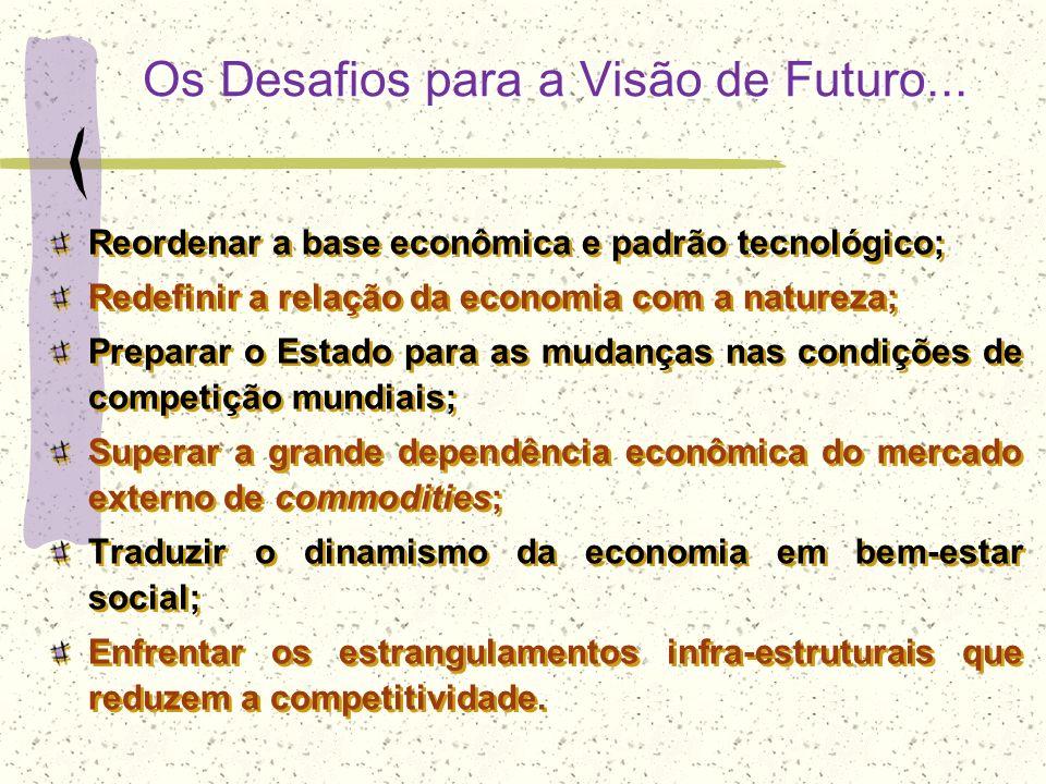Os Desafios para a Visão de Futuro...