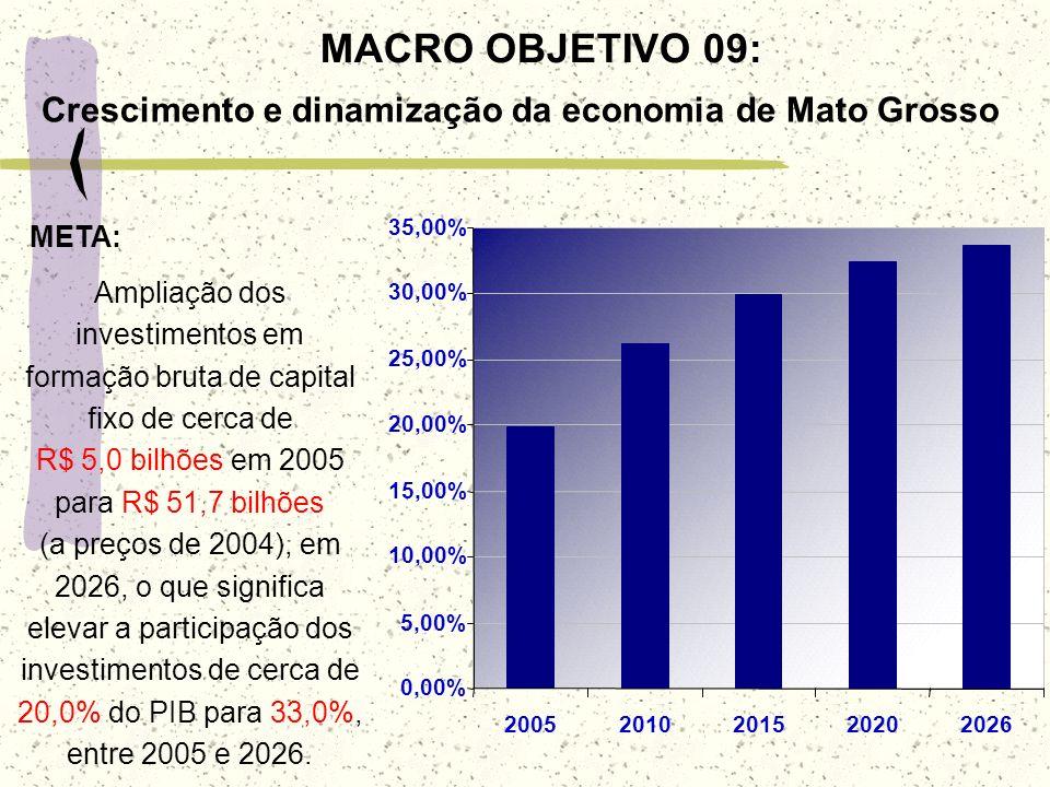 0,00% 5,00% 10,00% 15,00% 20,00% 25,00% 30,00% 35,00% 2005. 2010. 2015. 2020. 2026.