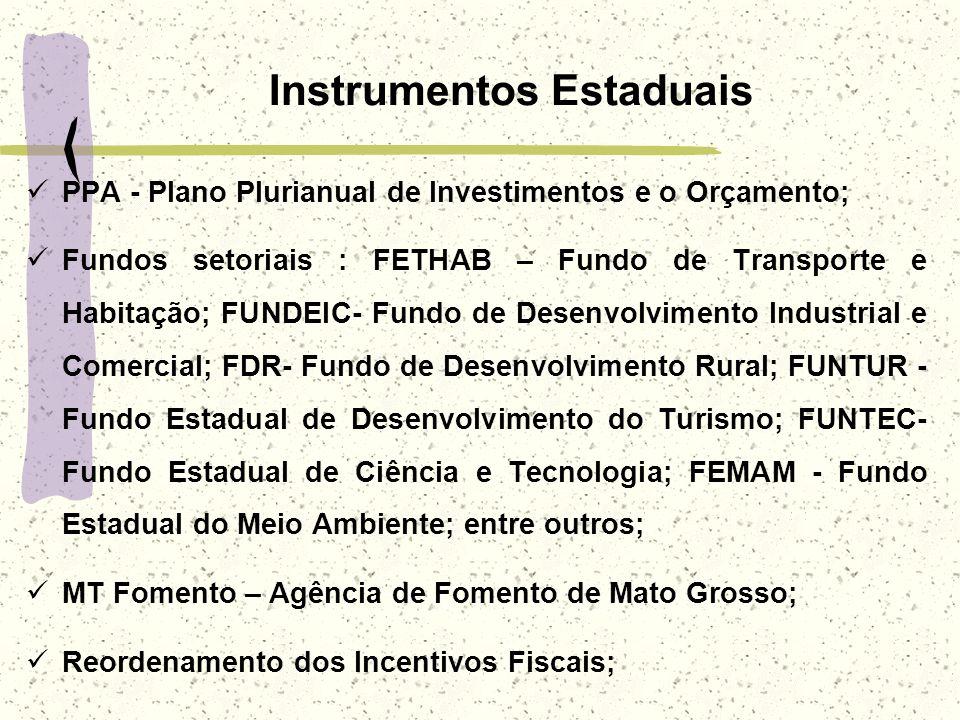 Instrumentos Estaduais