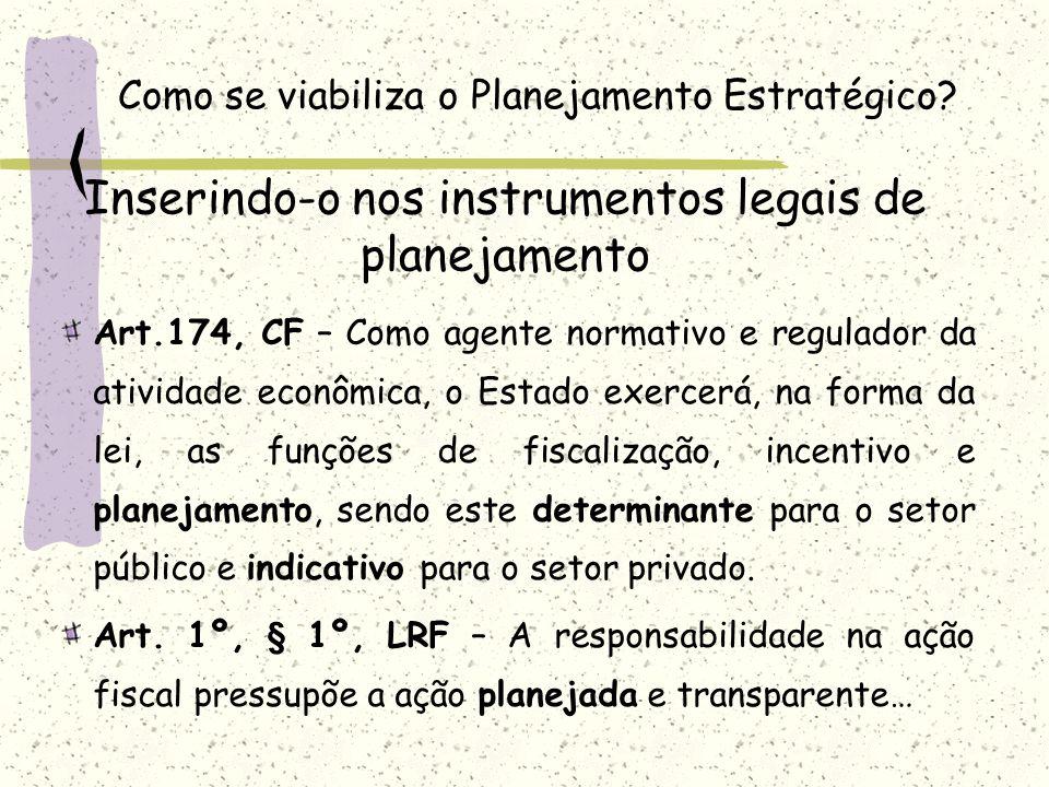 Inserindo-o nos instrumentos legais de planejamento