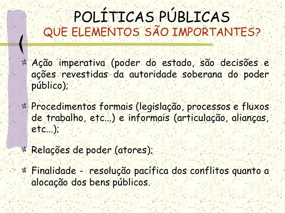 POLÍTICAS PÚBLICAS QUE ELEMENTOS SÃO IMPORTANTES