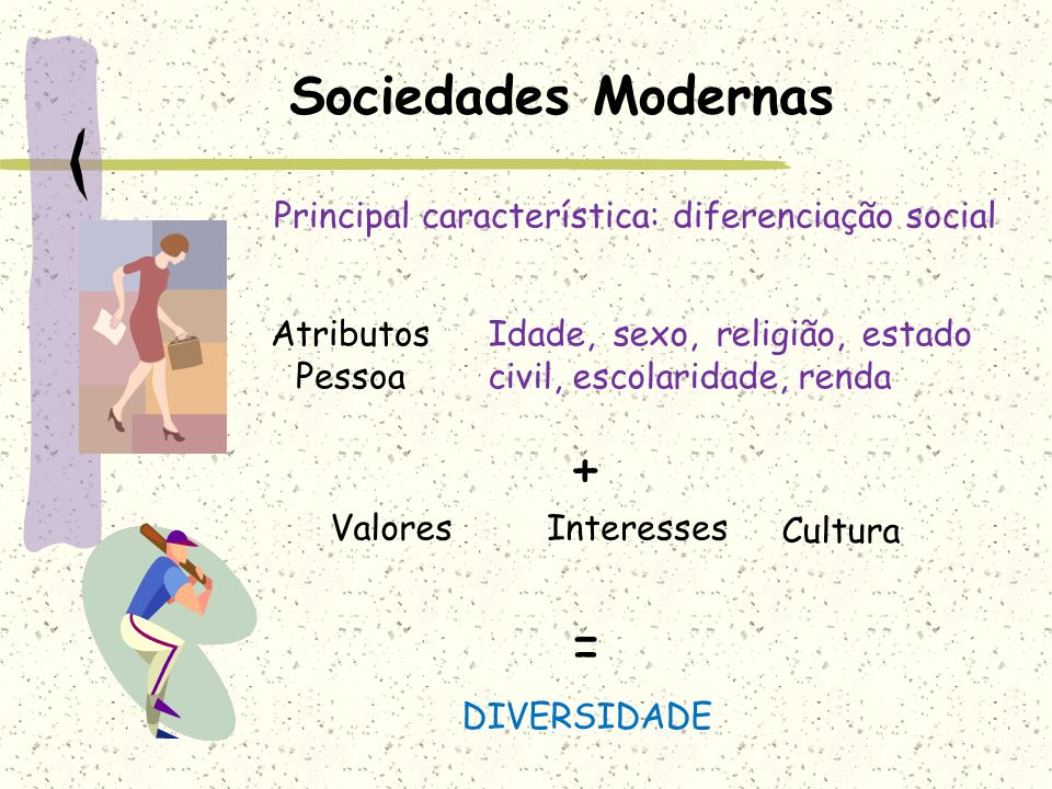 + = Sociedades Modernas Principal característica: diferenciação social