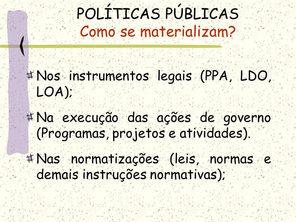 POLÍTICAS PÚBLICAS Como se materializam