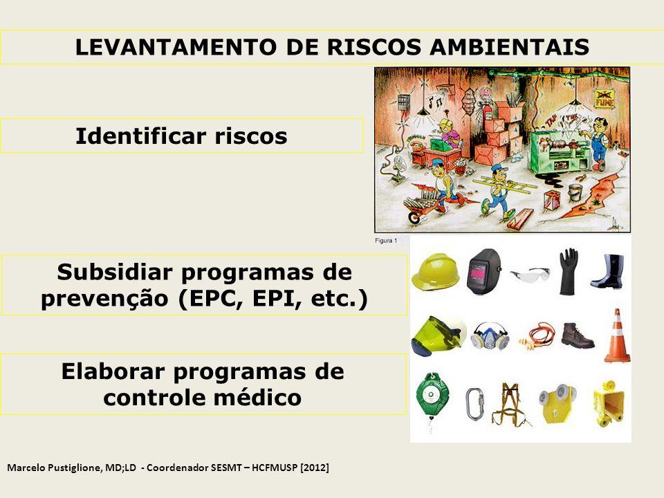 LEVANTAMENTO DE RISCOS AMBIENTAIS