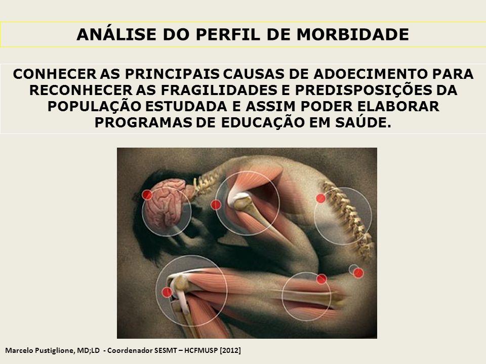 ANÁLISE DO PERFIL DE MORBIDADE